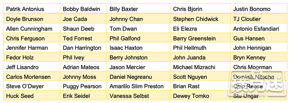 【蜗牛棋牌】WSOP公布扑克史上最了不起的50位玩家名单