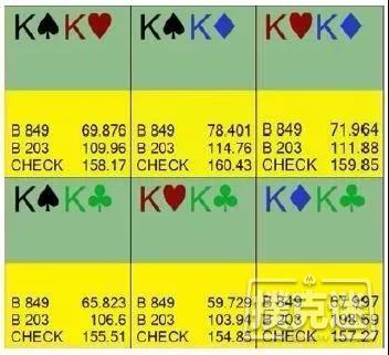 【蜗牛棋牌】剥削玩家池普遍存在的过度弃牌热点
