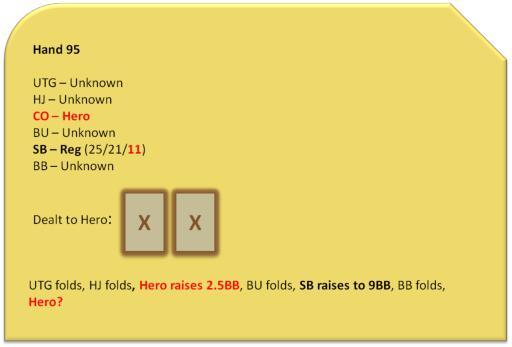 【蜗牛棋牌】Grinder手册-69:面对3bet-3