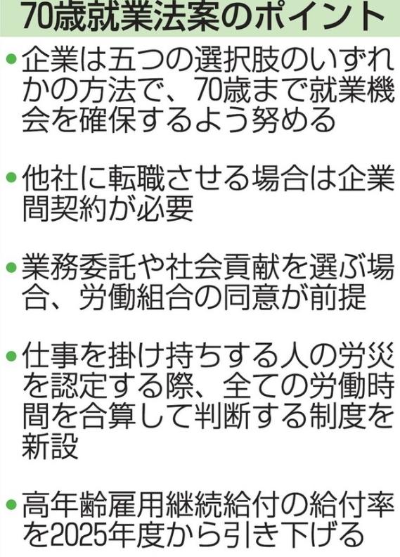 【蜗牛棋牌】人手不够老人凑?日本通过法案鼓励民众工作到70岁